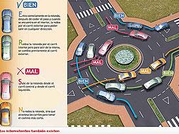 Explicación de cómo se debe conducir en el interior de las rotondas