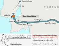 Trazado del AVE entre Badajoz y Lisboa
