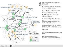 Estaciones de Servicio más caras y baratas de Extremadura